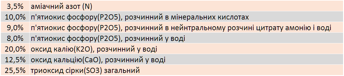 svoystva lubofoska 35 10 20 - Продам добриво Любофоска універсальна 3,5-10-20 виробник LUVENA