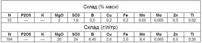 normy intermag burak saharn - Продам добриво Інтермаг Цукровий буряк - рідке добриво для цукрових буряків виробник INTERMAG