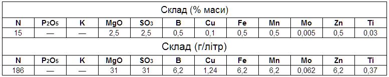 sostav intermag oliyni - Продам добриво Інтермаг Олійні/Соняшник - рідке добриво для олійних культур виробник INTERMAG